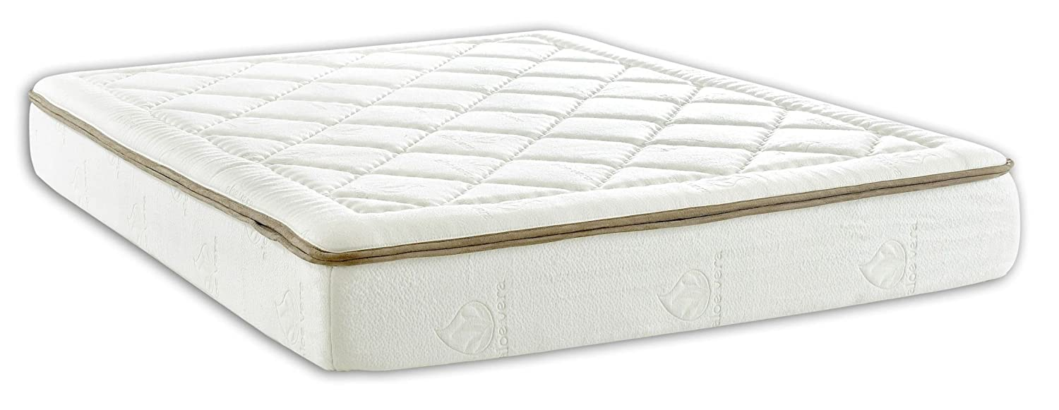 Klaussner DREAM WEAVER Twin Mattress