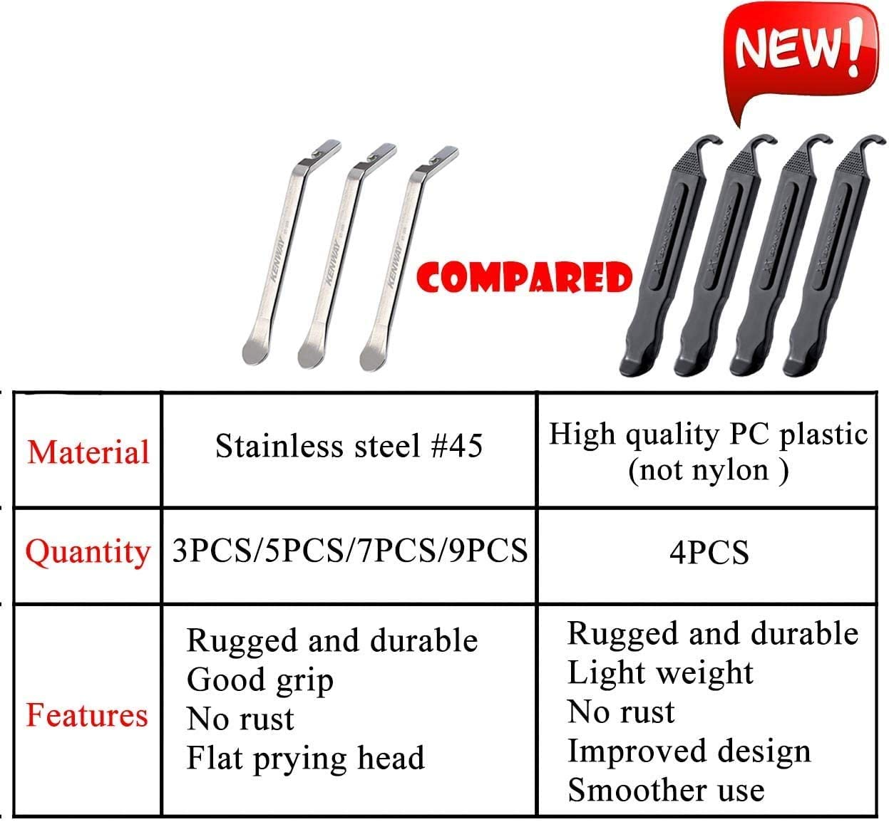High Quality Plastic Coated-Metal Boosted Bicycle Steel Core Bike Tire Lever Set