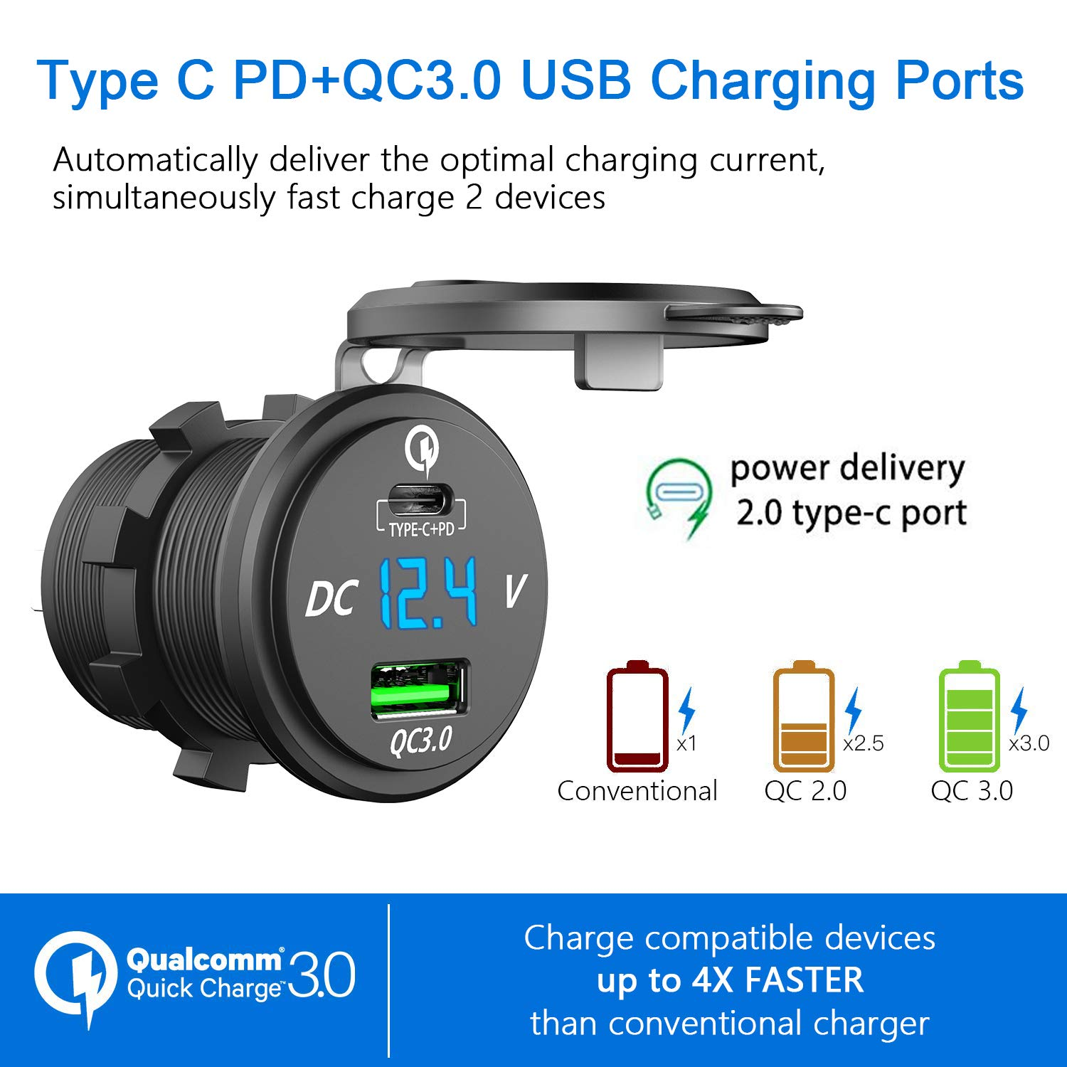 PD 2.0 Type C USB Charger Socket 12V//24V Fast USB Car Charger Power Socket Waterproof 36W Quick Charge with LED Voltmeter /& line for iPhone iOS or Android Phones and Tablets Samsung QC 3.0