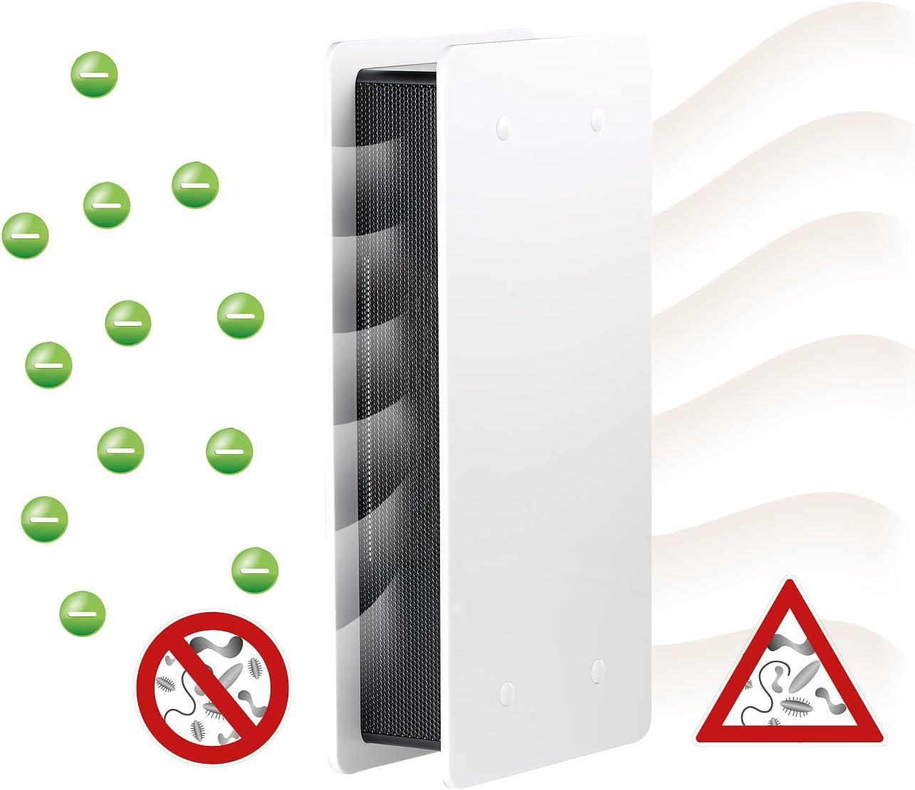 Purificador de aire con ionizador y ventilador conmutable de ...