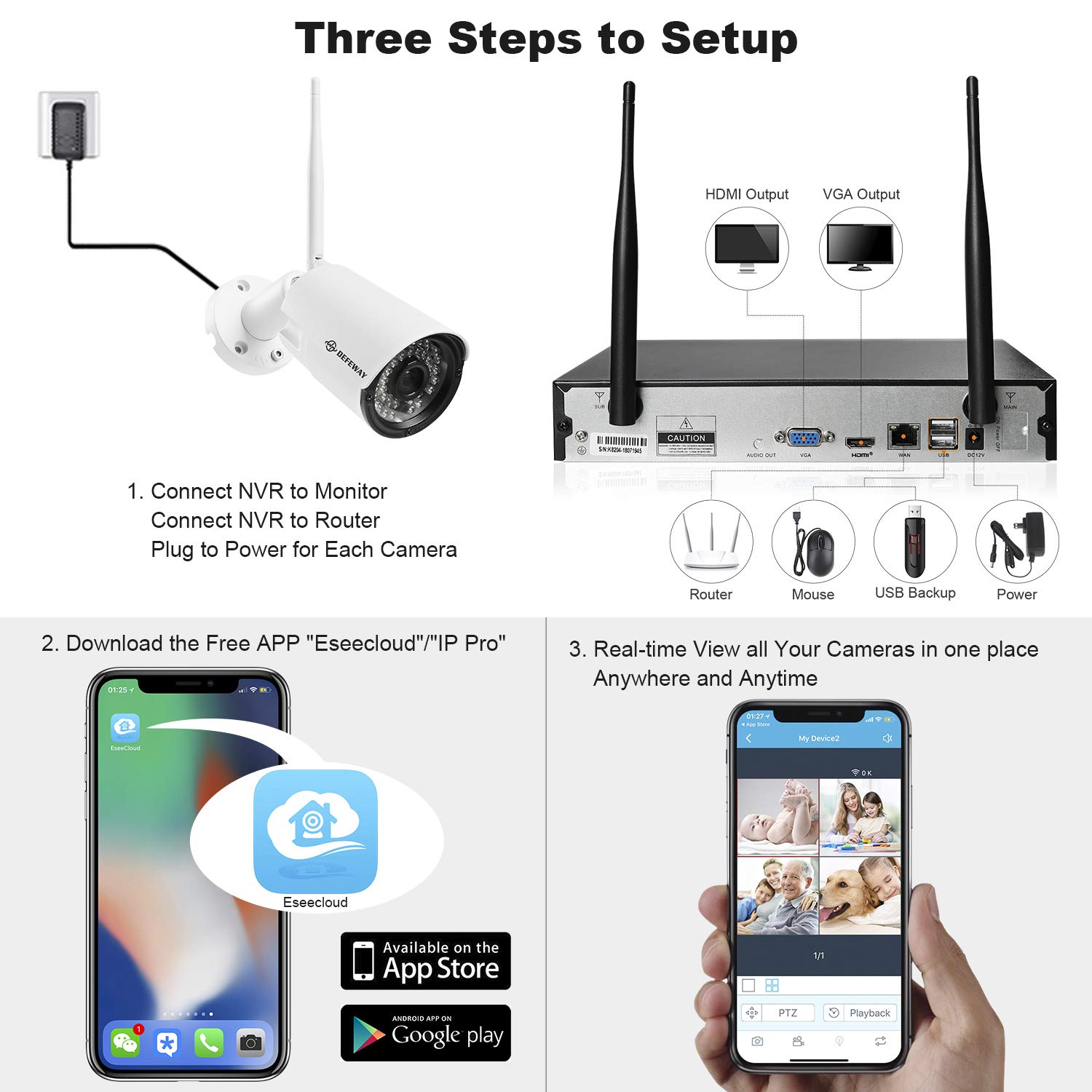 Wireless Security Cameras System- DEFEWAY 1080P 8CH WiFi Home Surveillance  System (NVR Kits with 1TB Hard Drive) with 8pcs 1080P HD (2 0 Megapixel)