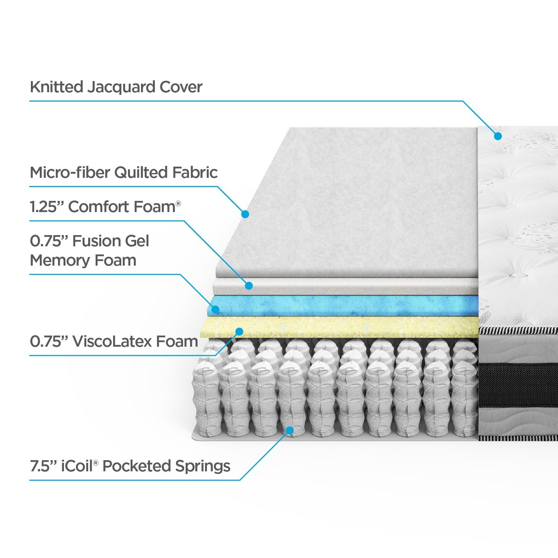 Cal King Zinus 14 Inch Gel-Infused Memory Foam Hybrid Mattress