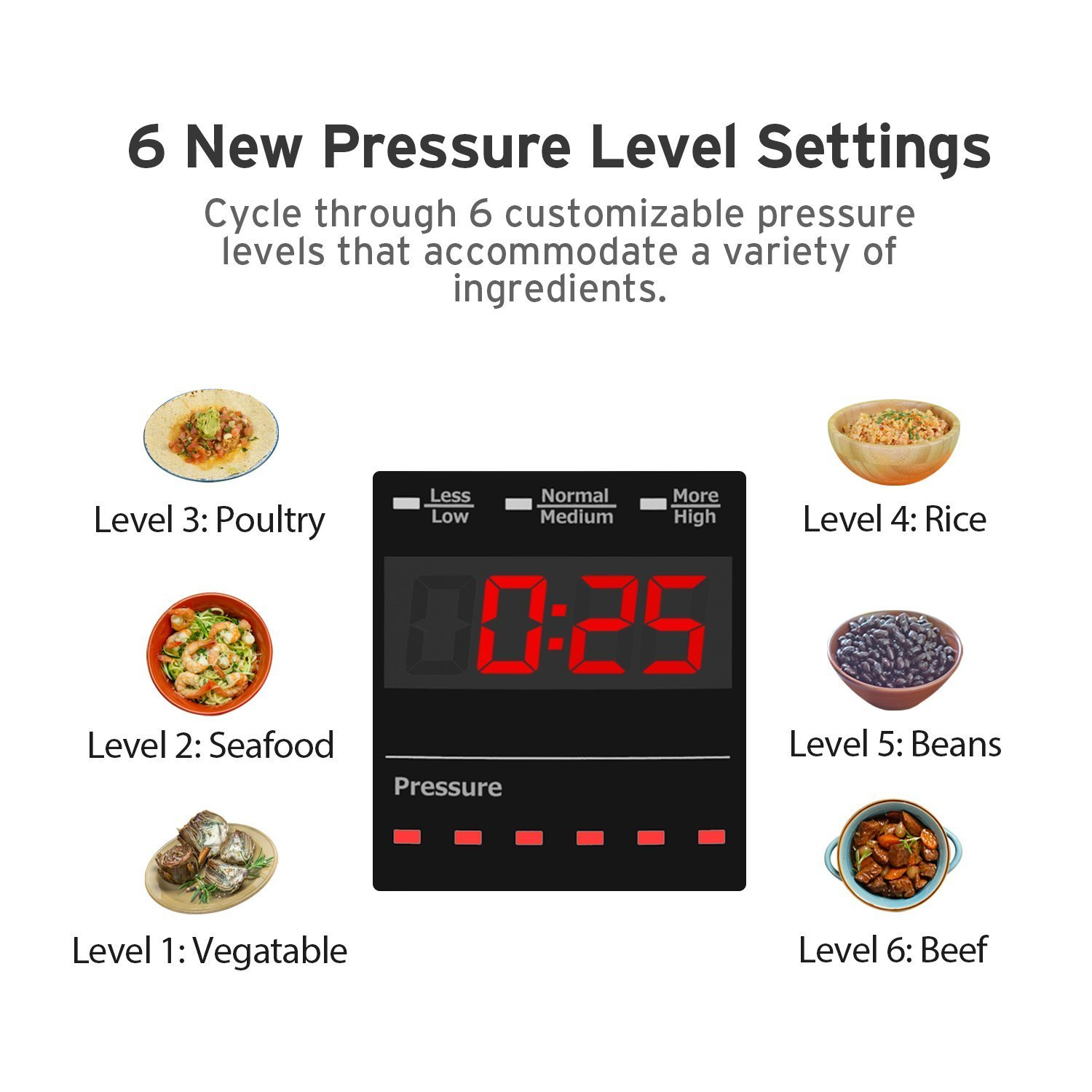 COSORI 8 Quart 8-in-1 Multi-Functional Programmable Pressure Cooker, Slow Cooker, Rice Cooker, Steamer, Sauté, Yogurt Maker, Hot Pot and Warmer, Full Accessories Included, Stainless Steel by COSORI (Image #6)
