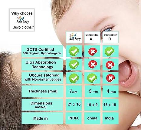 Amazon.com: Ana bebé 100% orgánico blanco paño de muselina ...