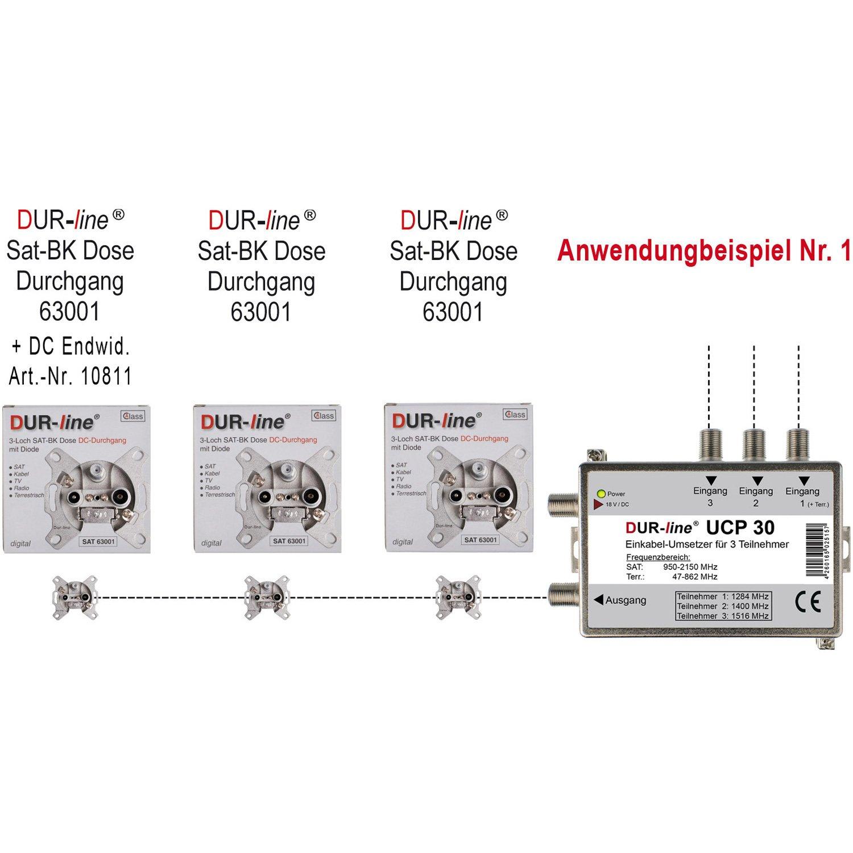 Dur-line UCP 30 Einkabellösung Funktion wie: Amazon.de: Elektronik