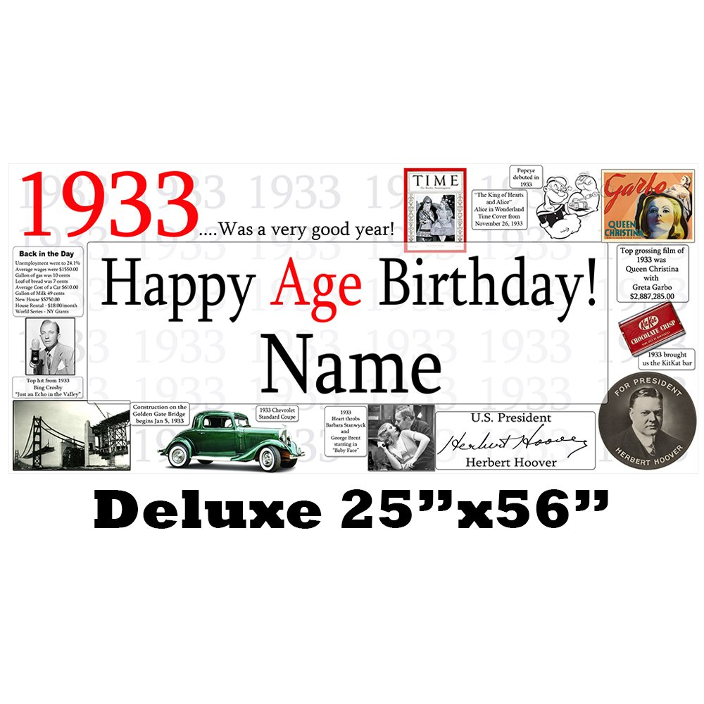 1933 85th Birthday Deluxe Personalized Banner by Partypro