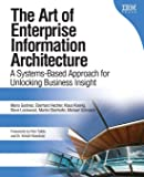 How strategic planning relates to Enterprise Architecture