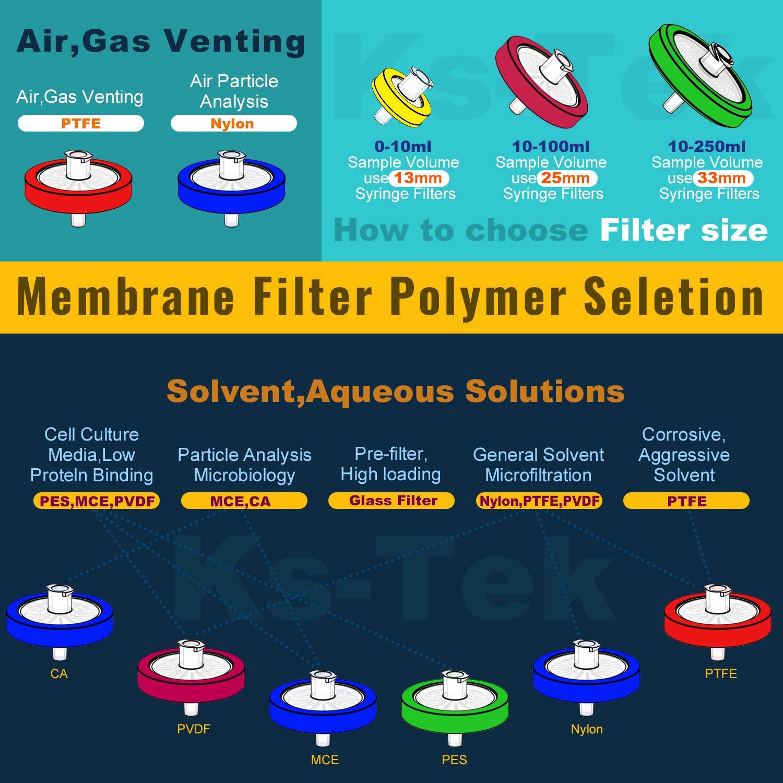 Syringe Filters Nylon 25 mm 0.22 um Non Sterile 50//pk by KS-Tek