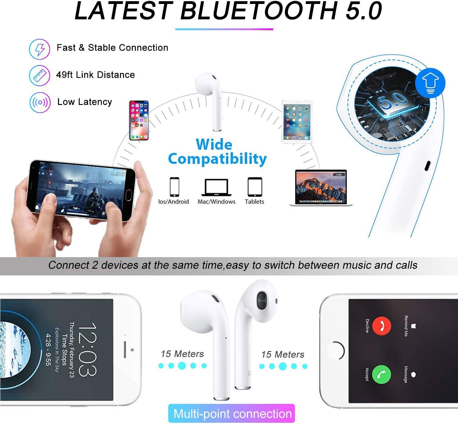 Bluetooth Headphones, True Wireless Earbuds Headphone with Fast Charging Case Built-in Mic, Waterproof Sport Bluetooth Earbud Headsets with HD Stereo Deep Bass and Smart Touch for All Smartphones