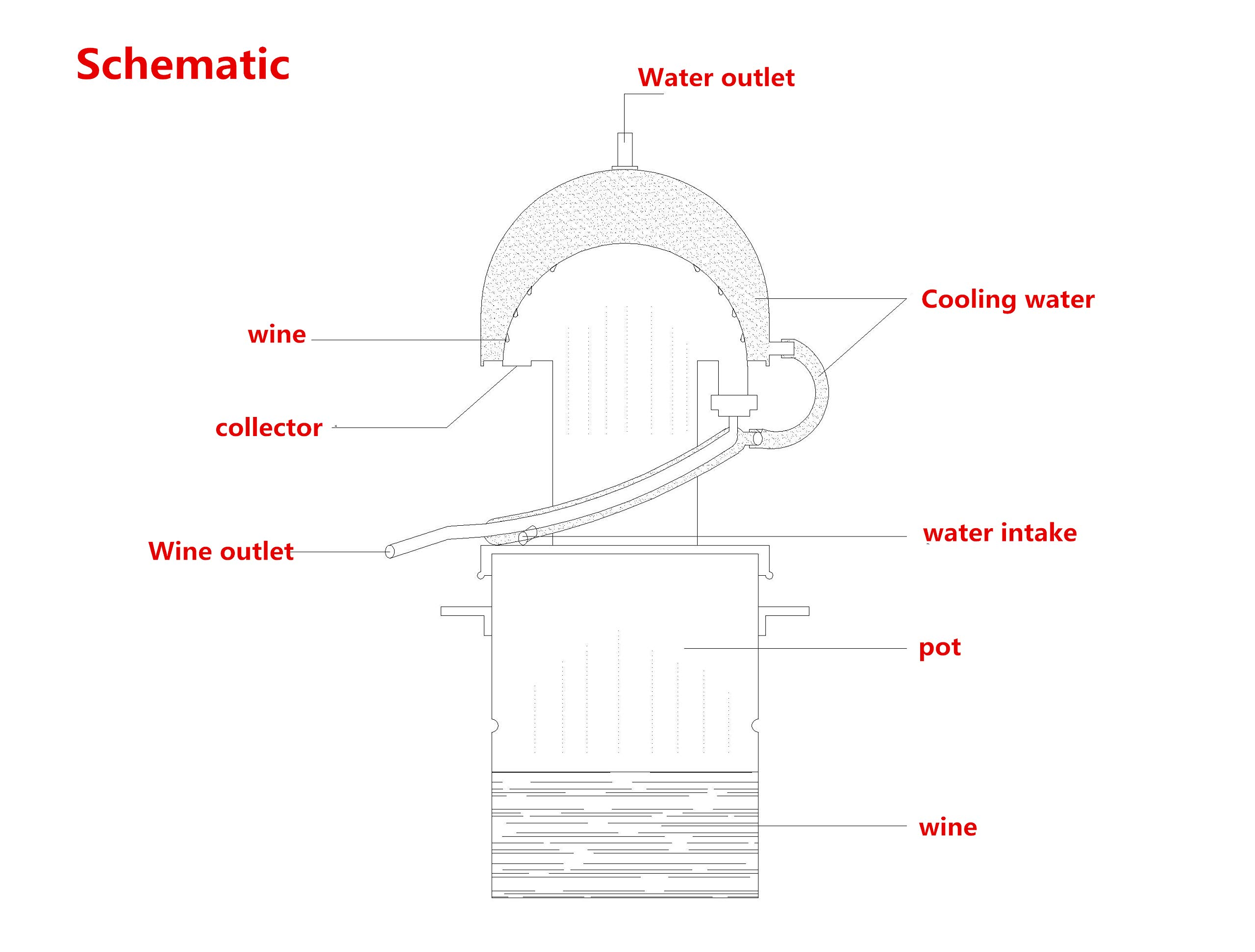 Stainless Steel Distiller For Water,Wine,Oil Alcohol Essential Oil Separator (10L) by sanheng fire (Image #4)