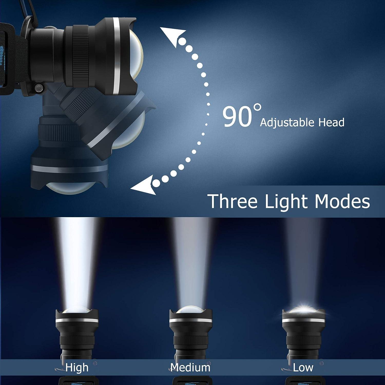 SUPER BRIGHT LED Headlamp - Best and Brightest Broadbeam Spotlight Headlight - Zoomable Camping light- Hunting Headlamp - Caving Flashlight - Running Head Lamp - Construction Hard Hat Light (BLACK) - -