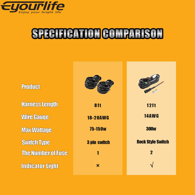 Wondrous Eyourlife Wiring Harness Heavy Duty Wiring Harness Kit For Led Wiring Database Rimengelartorg