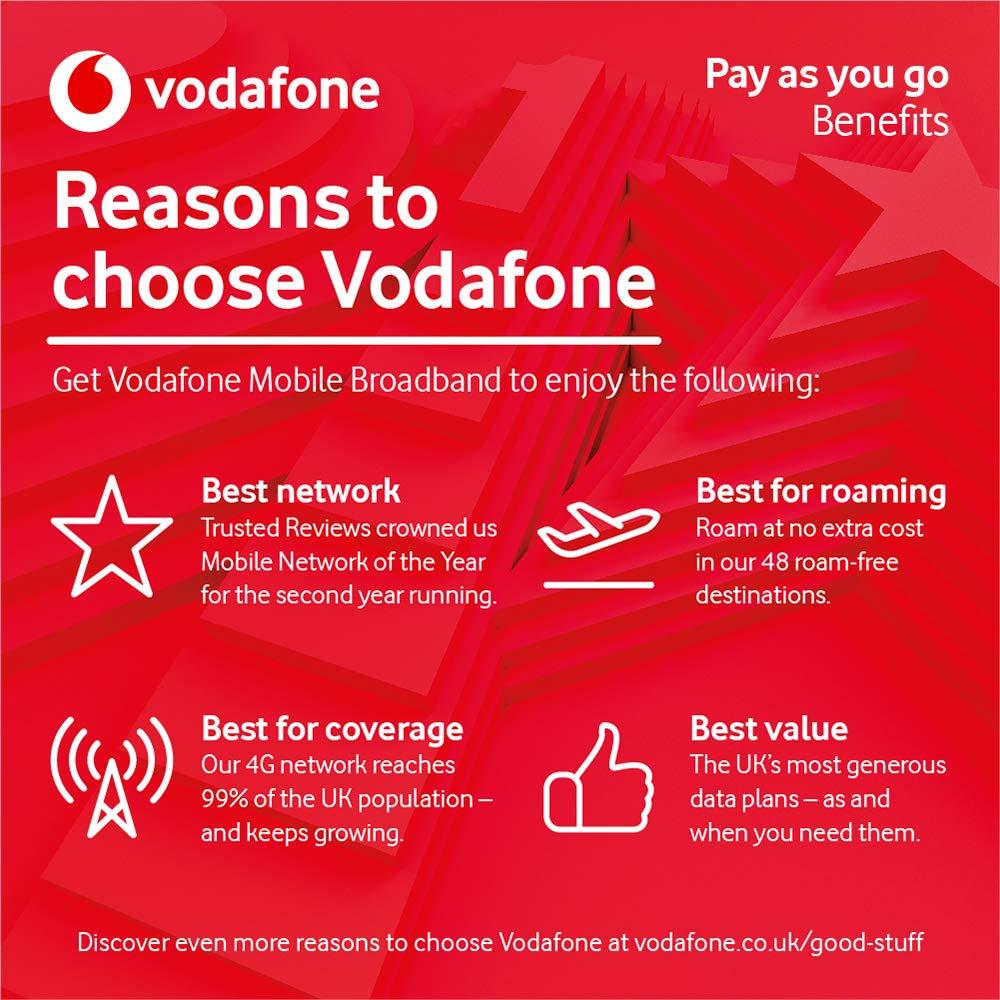 Vodafone Pay As You Go Mobile Broadband 8 GB Data SIM
