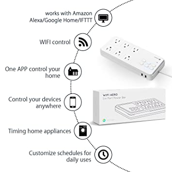 google home and office. Ai TechHome Wifi AEROPower Strip, 6 Outlets \u0026 6-Port USB Charger With Quick Google Home And Office M