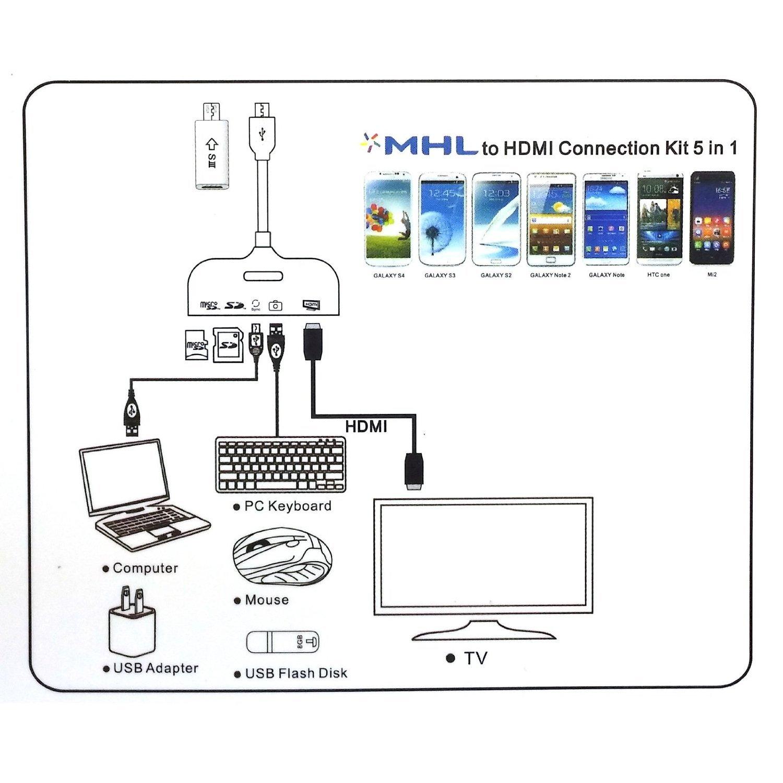 Diagram of Hdmi Pin Diagram - Download More Maps, Diagram And ...
