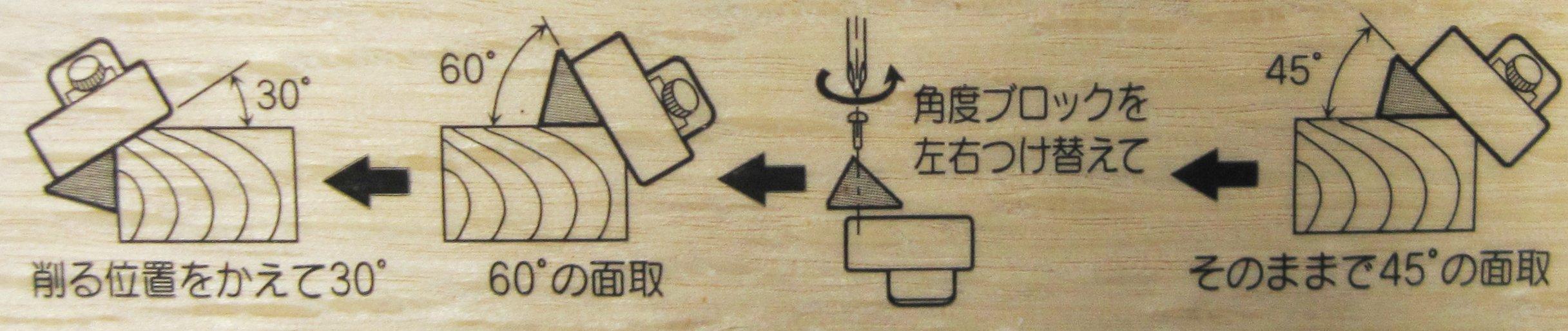 Kakuri Industries (KAKURI) Replacement blade type planes Corner chamfer(Made in Japan)