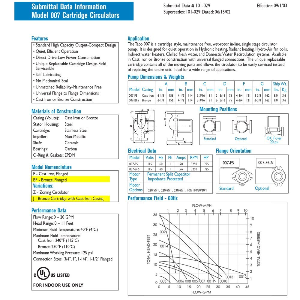 furnace circulator pump wiring   30 wiring diagram images