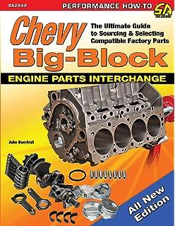 Catalog of Chevy V-8 Engine Casting Numbers 1955-1993: Car