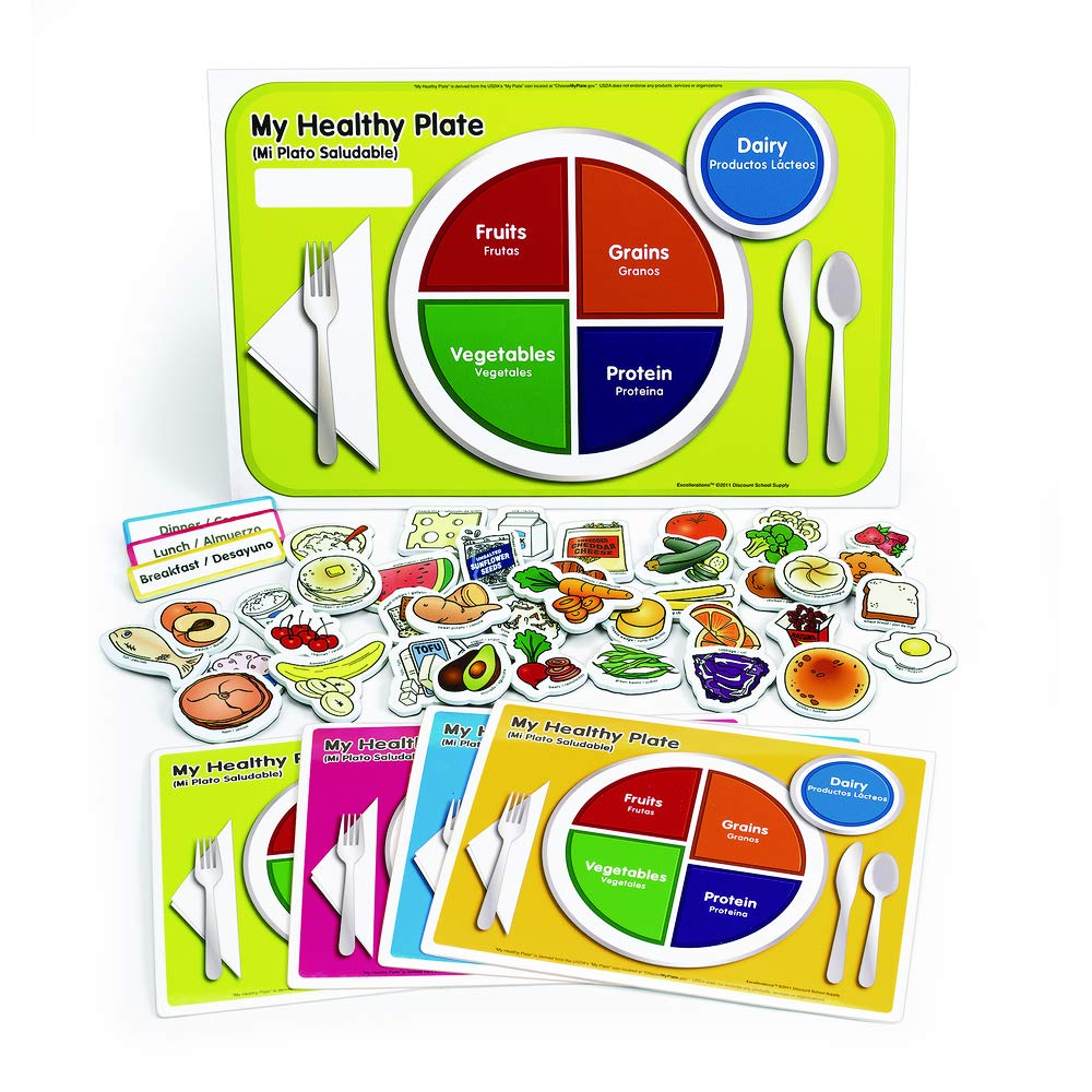 Excellerations My Healthy Plate 12x18 inch Chart, Food and Nutrition Magnetic Play Set - 53 Pieces, Educational Toy Preschool