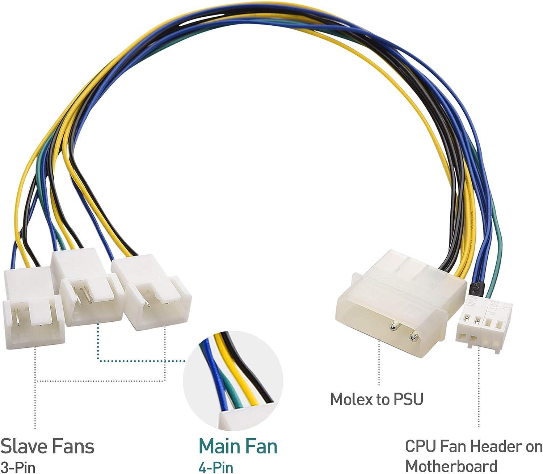 1 Foot PWM 3-Fan Splitter Cable with Molex Power