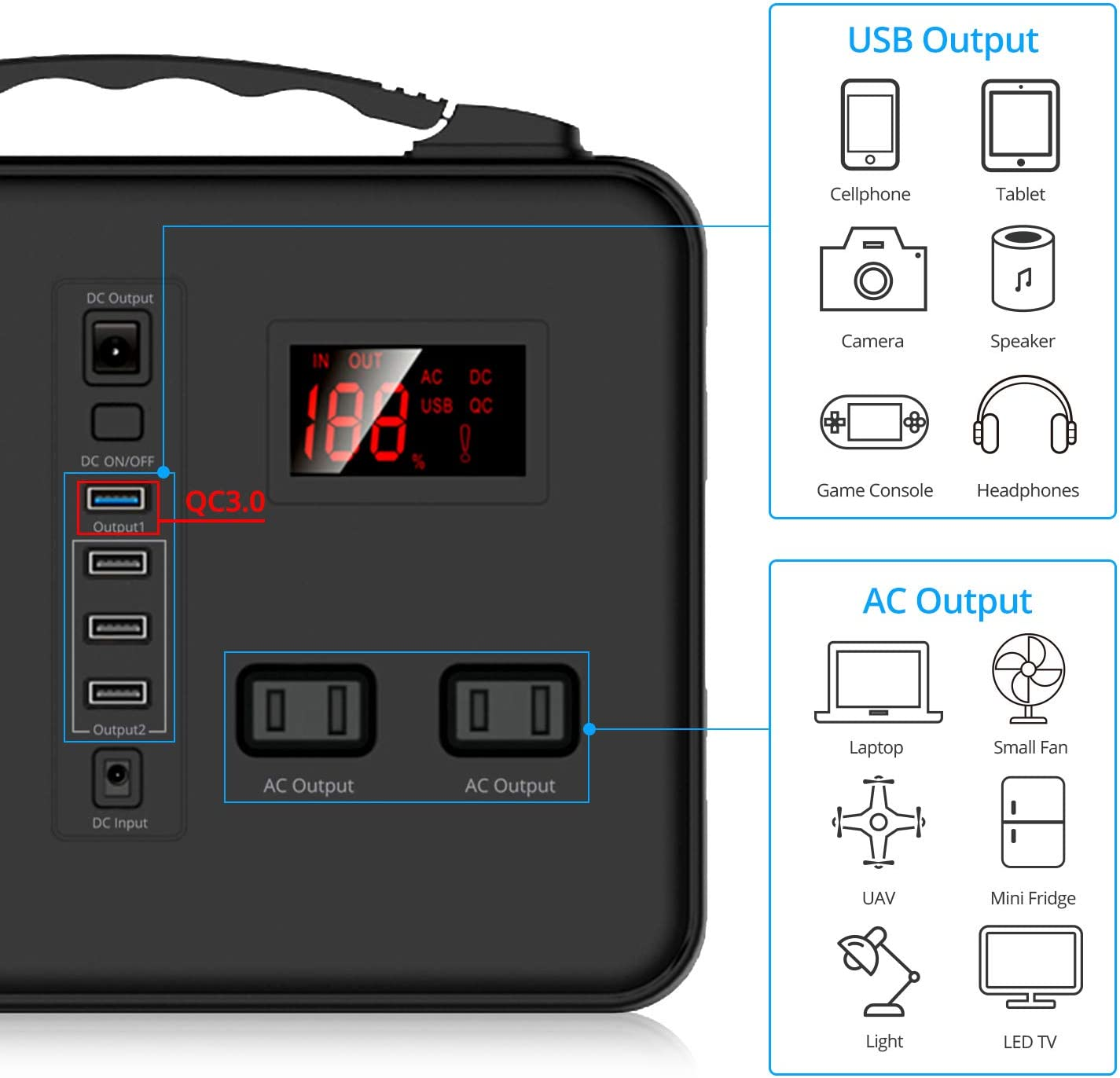 IDEAPLAY Portable Power Station Generator 150Wh, Rechargeable Emergency Backup Lithium Battery with 110V 200W AC Outlet, 12V DC Output, USB Ports, LED Flashlight, for Home Travel Camping Outdoors
