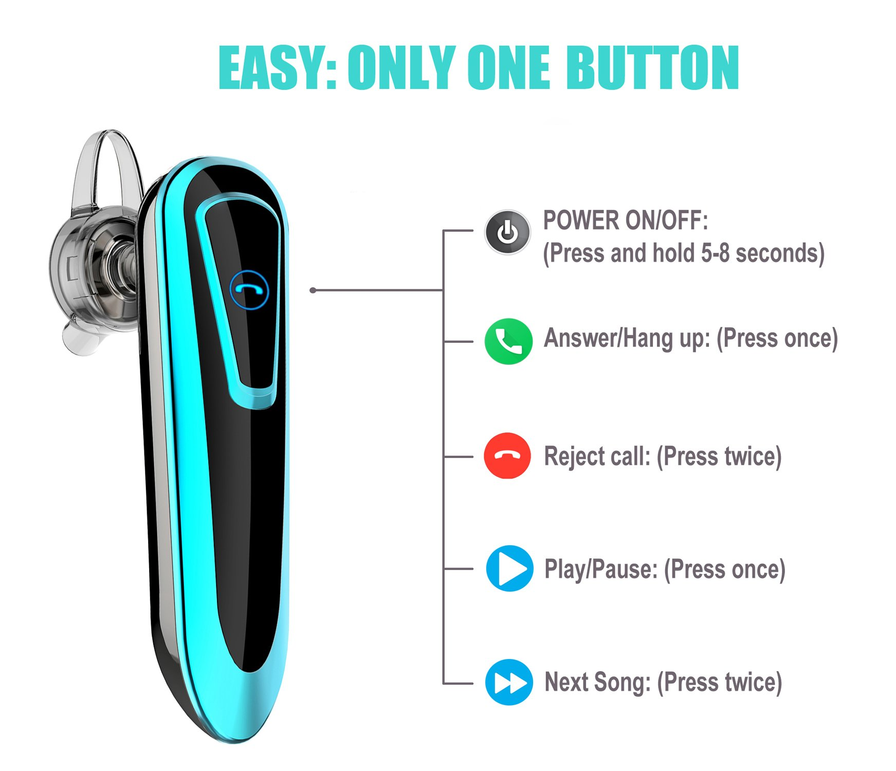 Bluetooth Earpiece Headsets for Safety Drive and Office Business, Car Speakerphone Handsfree, 24hour Long Battery Playtime Earbuds, In Ear Headphones with Microphone Noise Cancelling for Taxi Uber by BilmiX (Image #6)