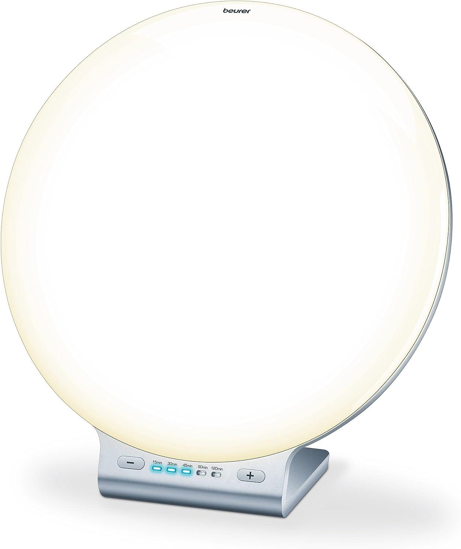 Tageslichtlampe Test