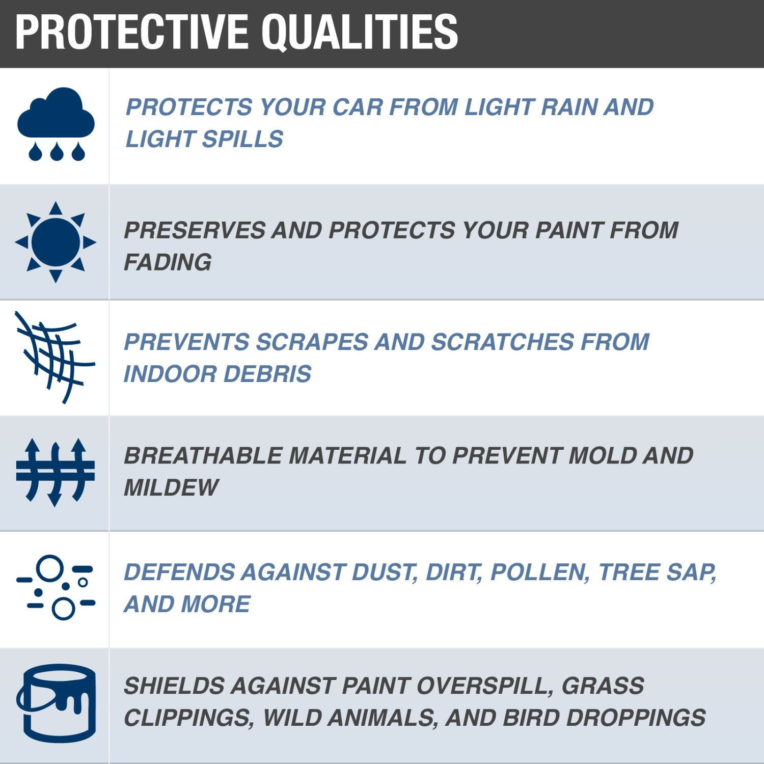 UD-0 Budge Duro SUV Cover Fits Small SUVs up to 162 inches Polypropylene, Blue