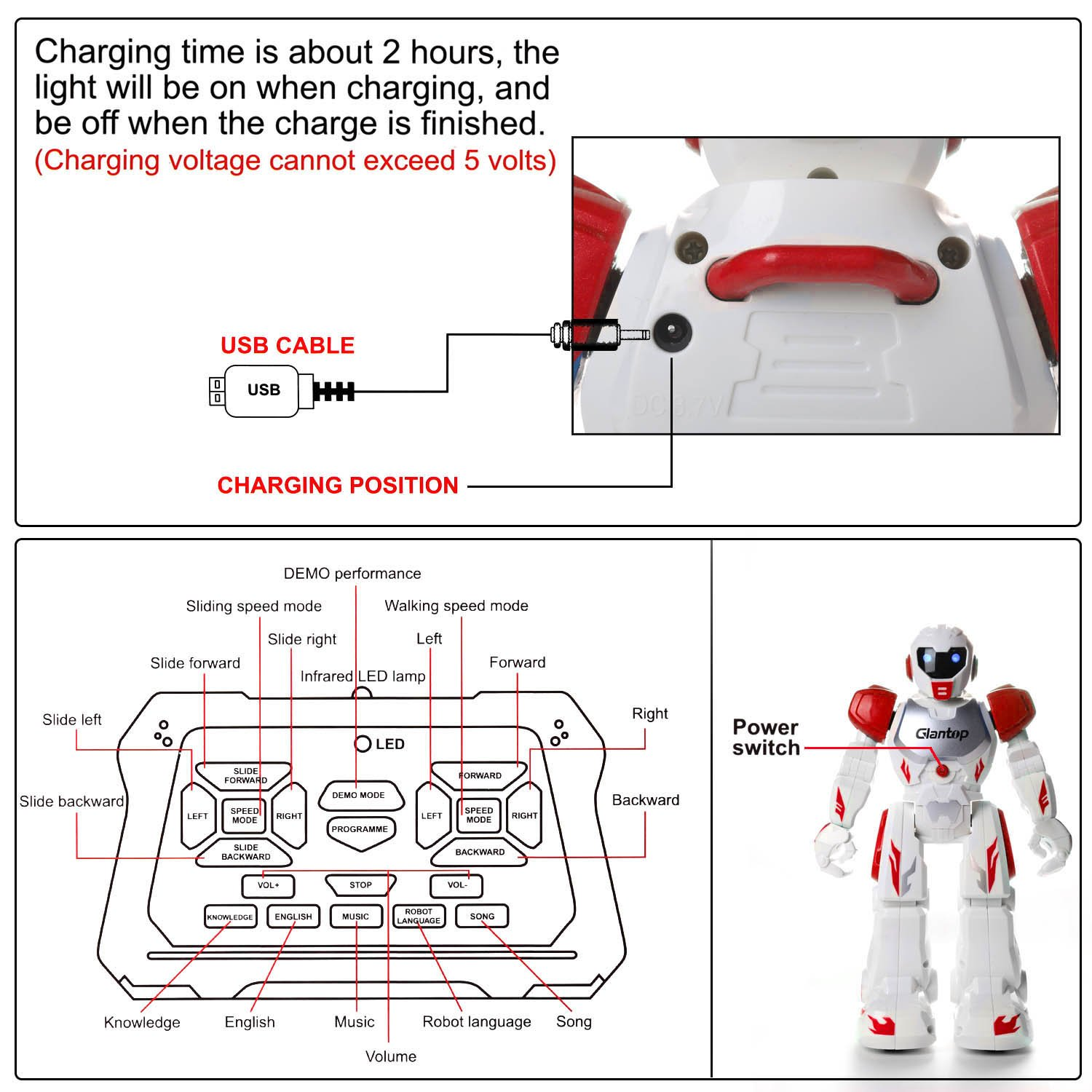 Glantop Remote Control RC Robots Interactive Walking Singing Dancing Smart Programmable Robotics for Kids Boys Girls (Red) by Glantop (Image #7)