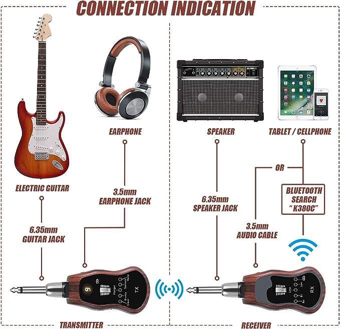 TONOR Sistema Inalámbrico Recargable de Guitarra con 10 Canales ...