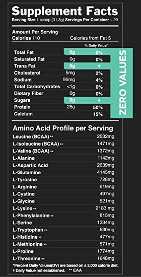 Sascha Fitness Hydrolyzed Whey Protein Isolate,100% Grass-Fed (2 Pounds, Coconut)