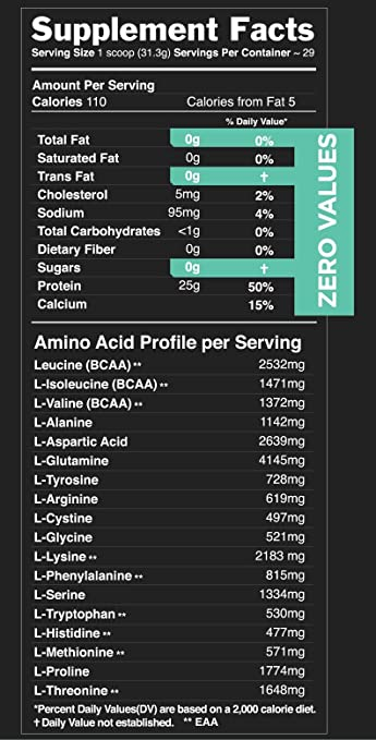 Amazon.com: Sascha Fitness Hydrolyzed Whey Protein Isolate,100% Grass-Fed (2 Pounds, Coconut): Health & Personal Care