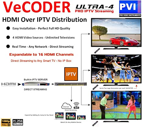 Vecoder HD4 - FOURCHANNELS H.264 Live HDMI Video Encoder, Full 1080p RTMP IPTV Coder, Live Stream Broadcast on Smart-TVs, wifi, internet, youtube, rtmp, hls, http://www.udp, rtsp, Facebook Youtube: Amazon.es: Electrónica