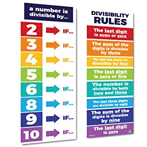 Sproutbrite Educational Math Posters Divisibility Mathematics Classroom Banner Decorations for Teachers - Banners Bulletin Board and Wall Decor for Elementary and Middle School
