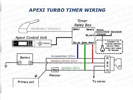 Bruce Shark Universal Apexi Auto Timer For Na Turbo Black Pen Control W Blue Digital Led Amazon Com