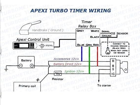 Apexi Turbo Timer Wiring Diagram - Kenmore Freezer Compressor Wiring Diagram  - tekonshaii.yenpancane.jeanjaures37.fr   Turbo Timer Wiring Diagram      Wiring Diagram Resource