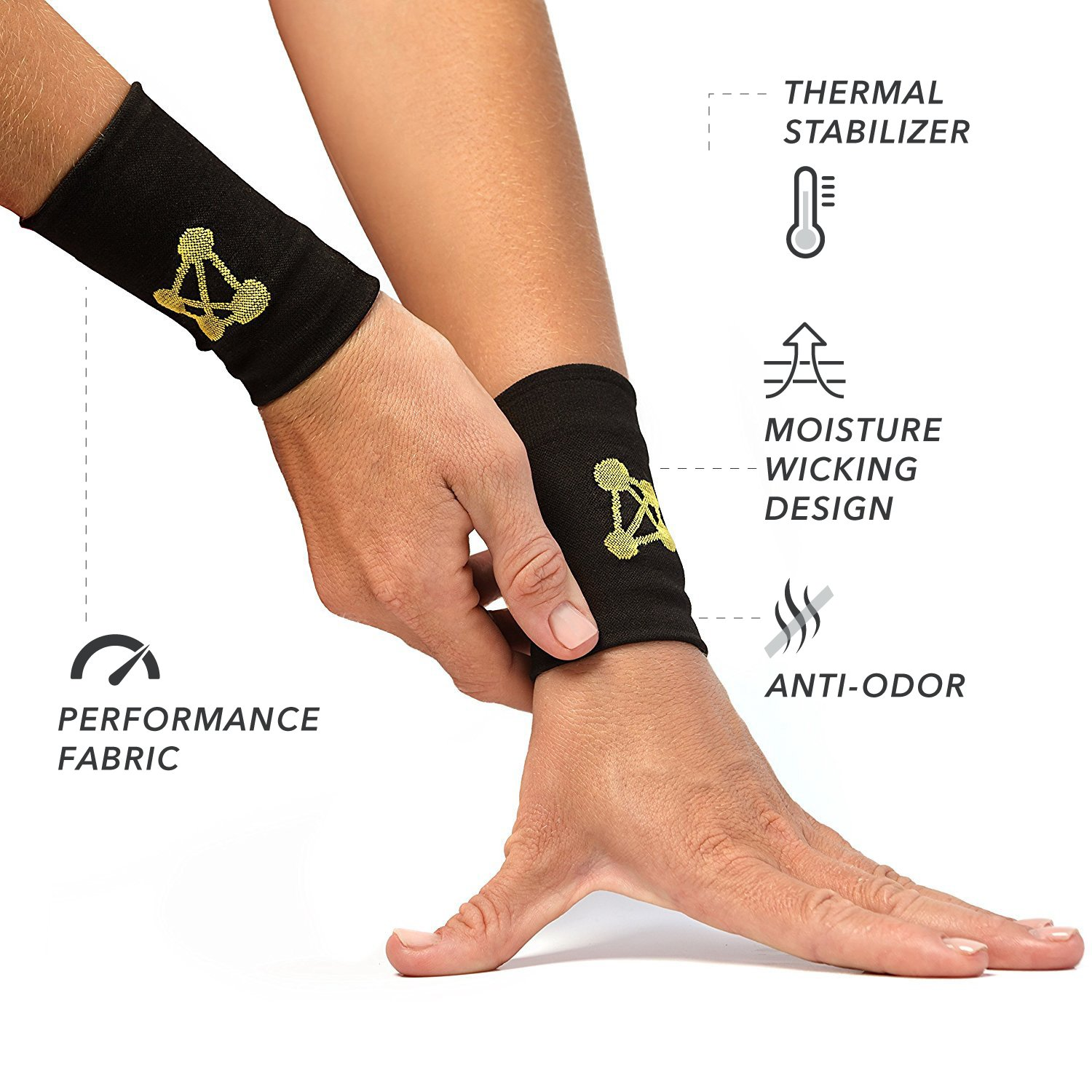5fd037473 Amazon.com  CopperJoint – Copper-Infused Compression Wrist Sleeve ...