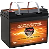 VMAX857 AGM Deep Cycle Group U1 Battery Replacement for Interstate DCM0035 12V 35Ah Wheelchair Battery