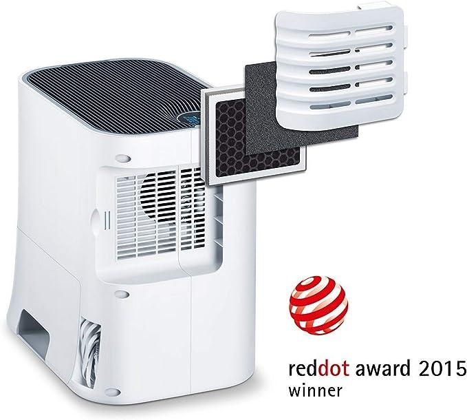 Beurer LR330 Purificador de Aire con humidificador, hasta 35m2, 3 Niveles de filtración, indicador Humedad, Temporizador, silencioso, Filtro hepa, 60 W, Blanco: Amazon.es: Hogar
