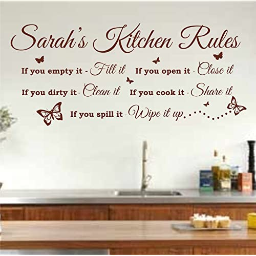 Kitchen Wall Art: Amazon.co.uk