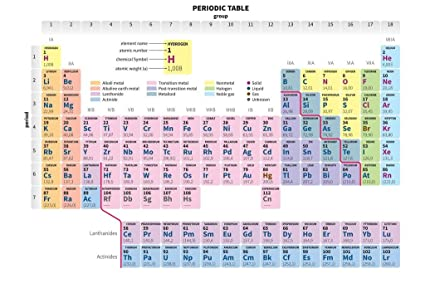 Amazon Periodic Table The Elements Simplified Educational
