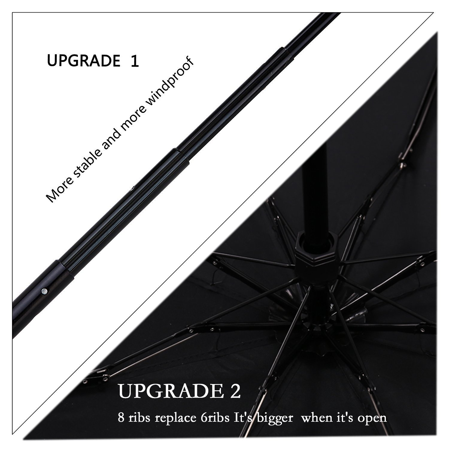 SY COMPACT Travel Umbrella - Lightweight Portable Mini Compact Umbrellas-Factory Outlet Shop (Black) by SY COMPACT (Image #5)
