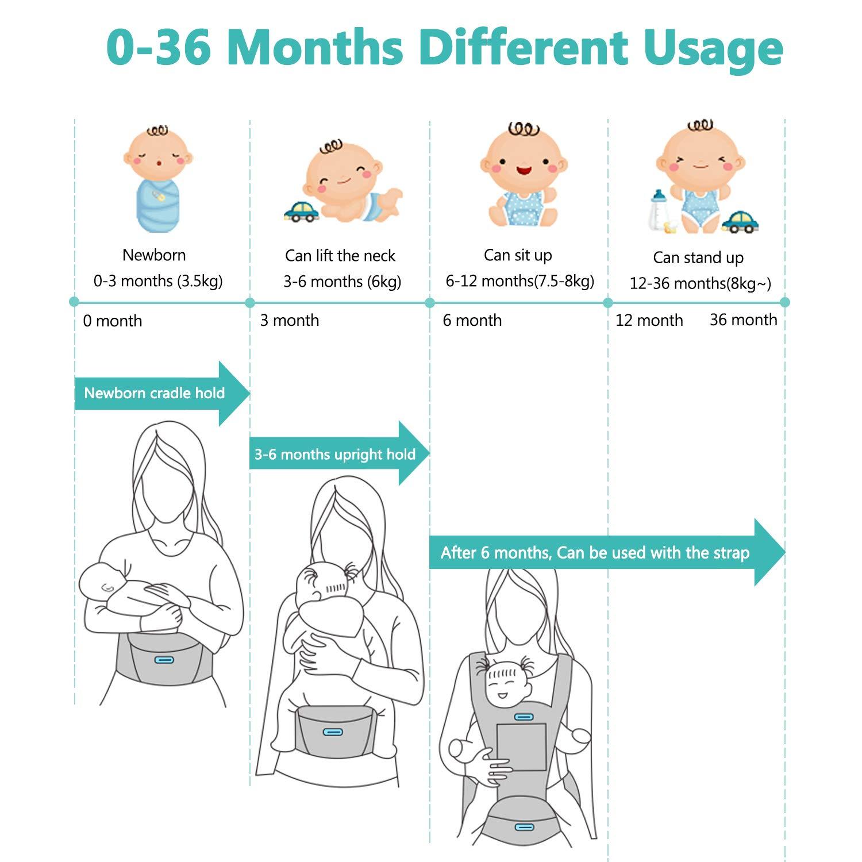 Bauchtrage f/ür Neugeborene /& Kleinkinder Windsleeping Babybauchtragen Babytrage 0-21 kg - Dunkelblau R/ückentrage Neugeborene 6 Position
