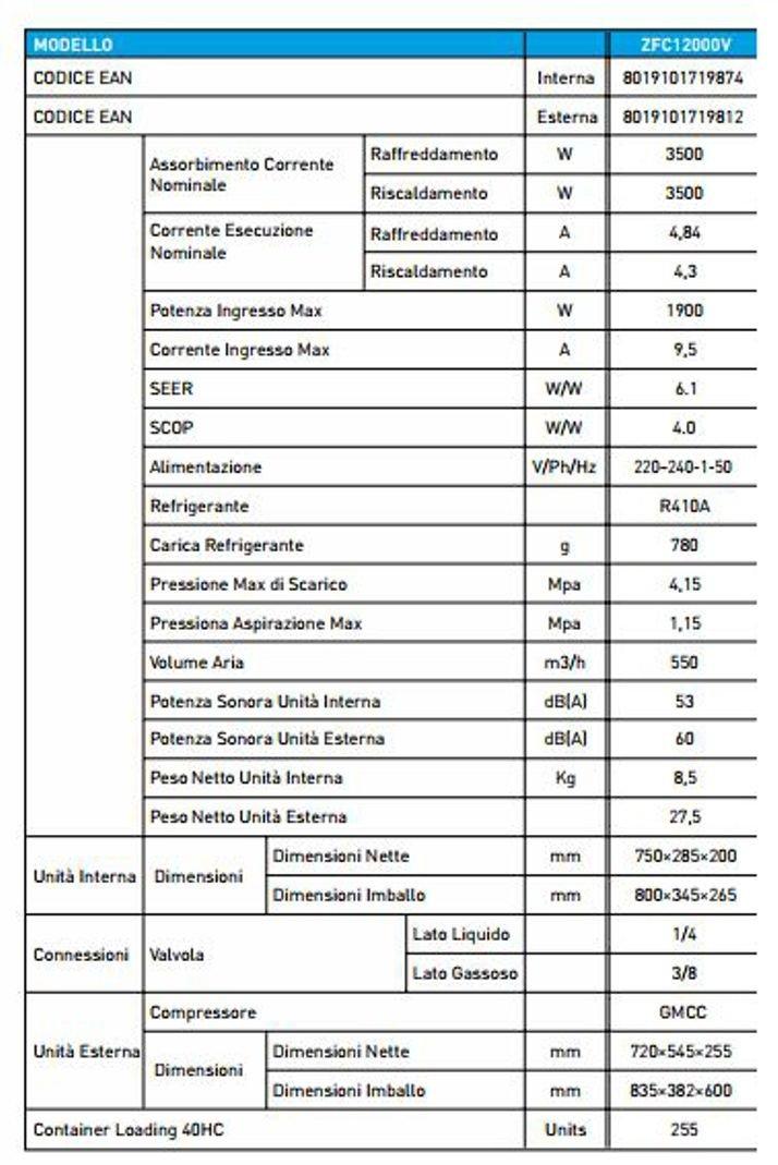 Aire Acondicionado Inverter DC 12,000 BTU Zephir A ++ A + Bomba de Calor: Amazon.es: Bricolaje y herramientas