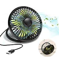 Ventilador USB MECO Pequeño Ventilador de Mesa Portable, 6 '' de 2 Velocidades y Altura Ajustable…