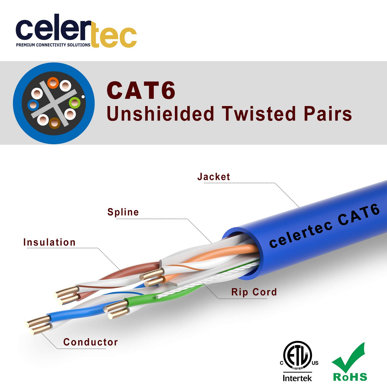 ETL Listed CMP 23AWG Solid Bare Copper celertec Cat6 Plenum UTP Unshielded Twisted Pairs 1000ft Pull Box-Blue Bulk Ethernet Cable 550MHz