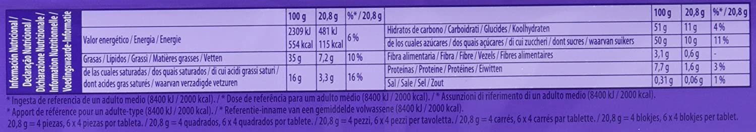 Milka Tableta De Chocolate Leche Con Frutos Secos Troceados - 125 g: Amazon.es: Amazon Pantry
