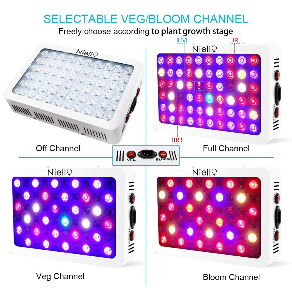 Niello® 300W LED Pflanzenlampe Optical Lens-Series Led Grow Light 12 ...