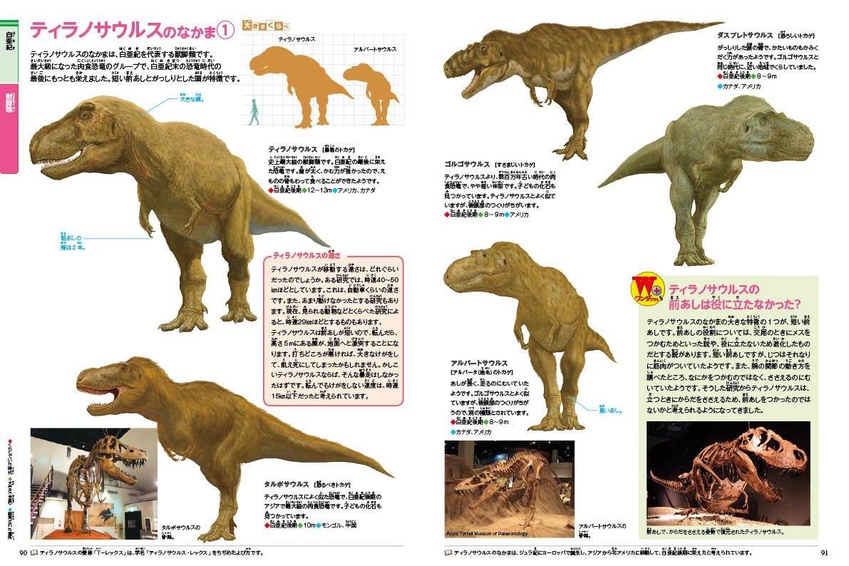 恐竜 (ポプラディア大図鑑WONDA ...