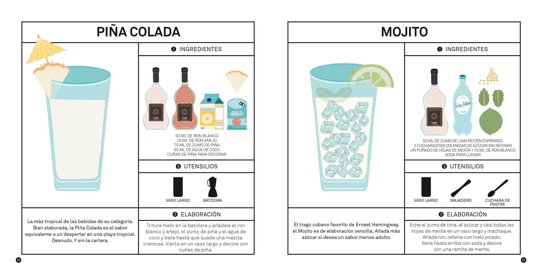 Manual de coctelería (Spanish Edition): Dan Jones: 9788416407026: Amazon.com: Books